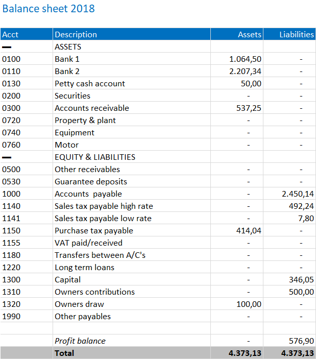 excel bookkeeping template balance sheet